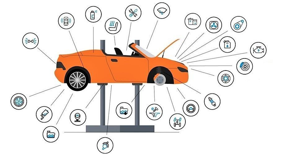 Use-Cases and Impact for Car Inspection Automation Using AI: Insurance Pre-Inspection